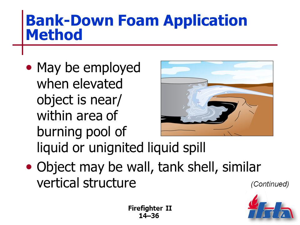 Bank-Down Foam Application Method