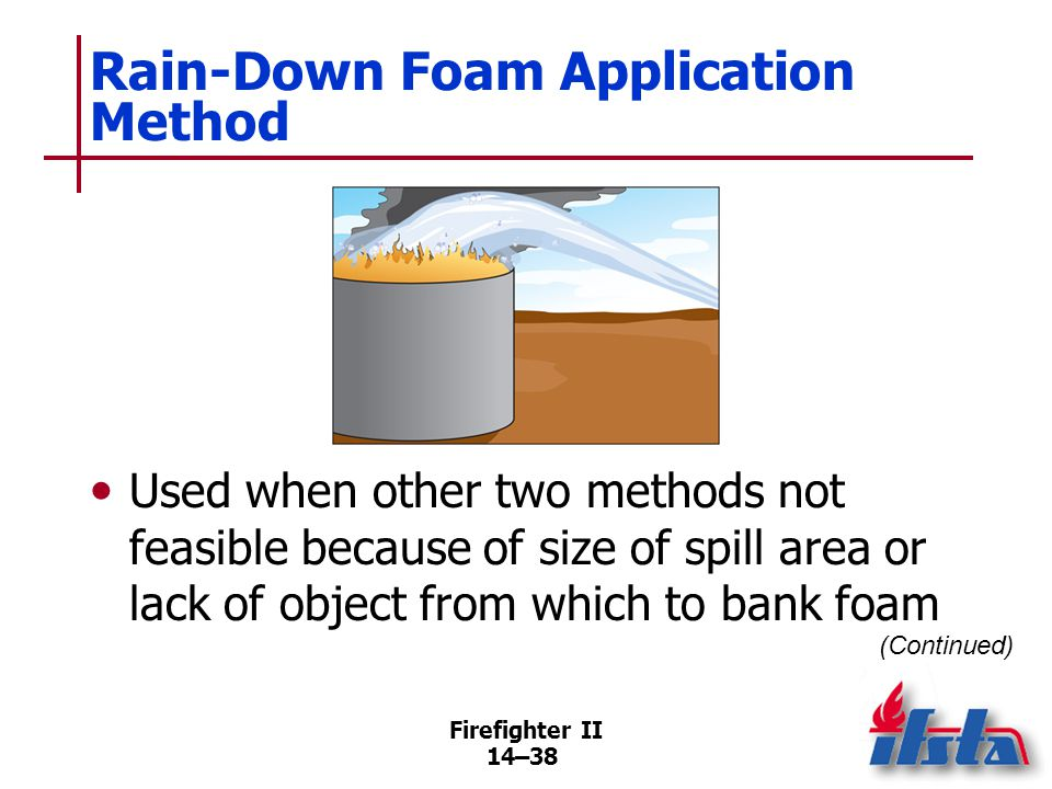 Rain-Down Foam Application Method