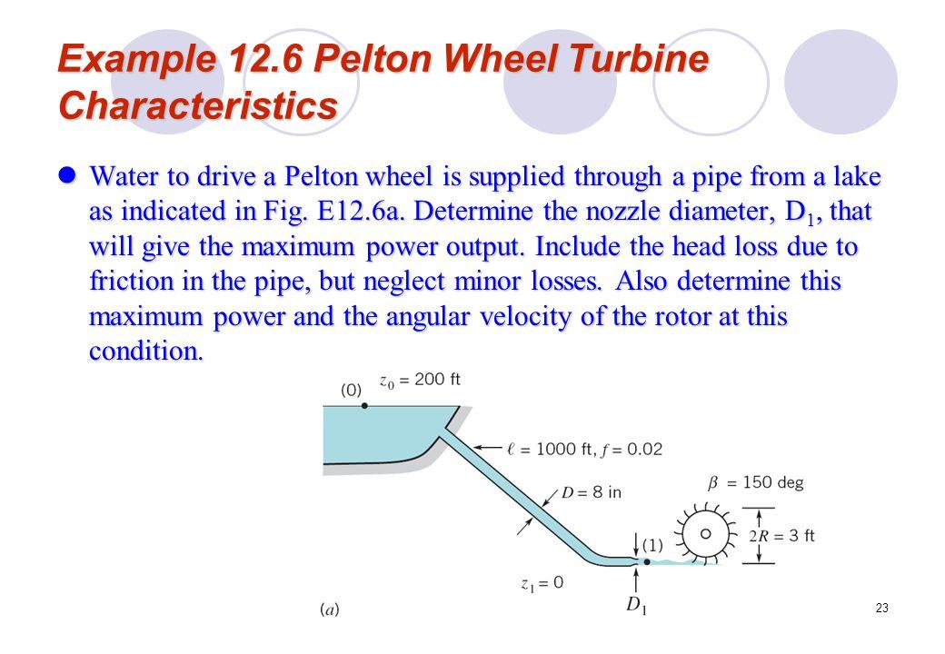 Example 12.6 Pelton Wheel Turbine Characteristics