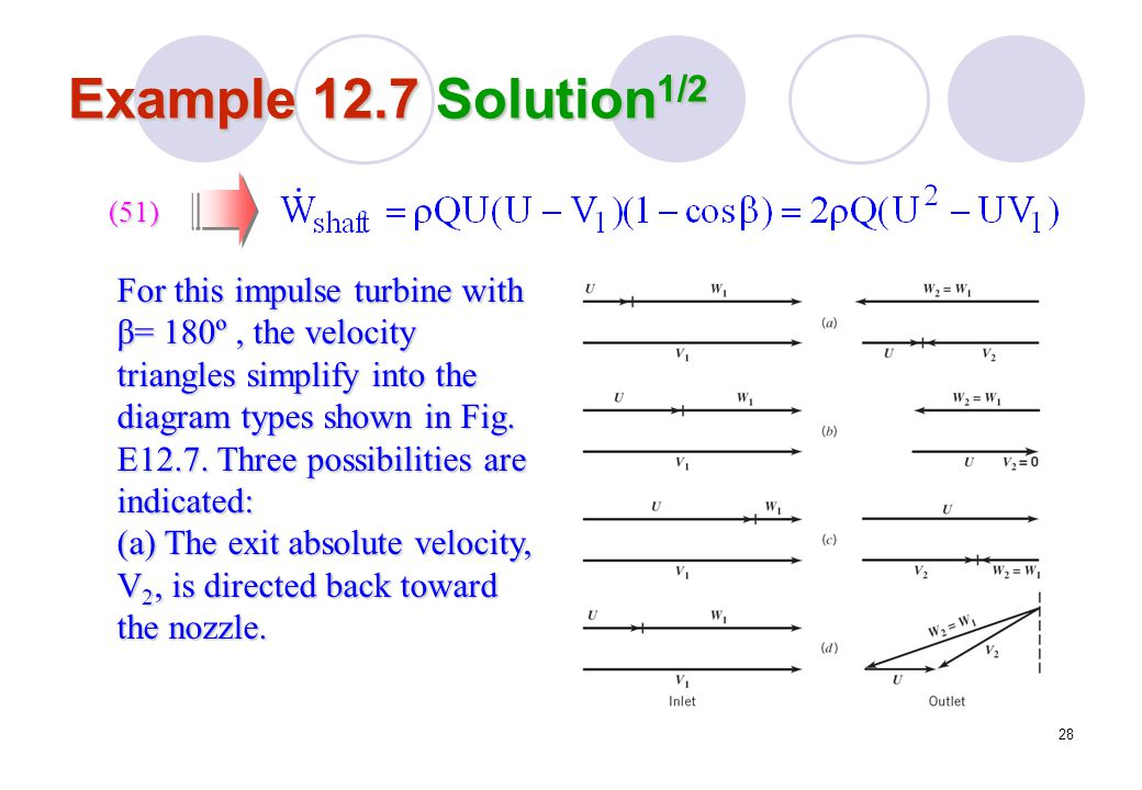 Example 12.7 Solution1/2 (51)