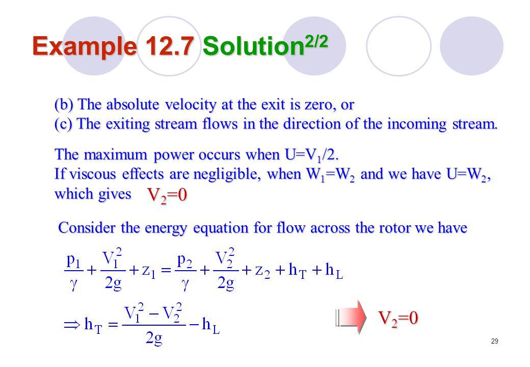 Example 12.7 Solution2/2 V2=0 V2=0