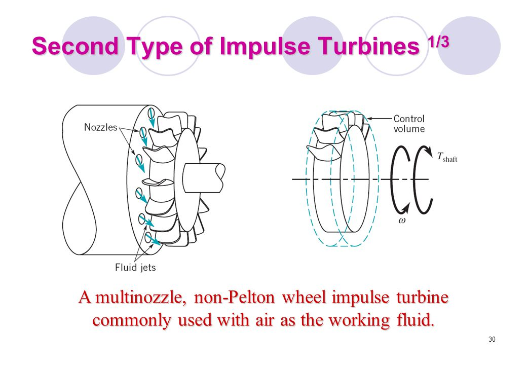Second Type of Impulse Turbines 1/3