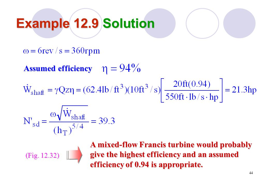 Example 12.9 Solution Assumed efficiency