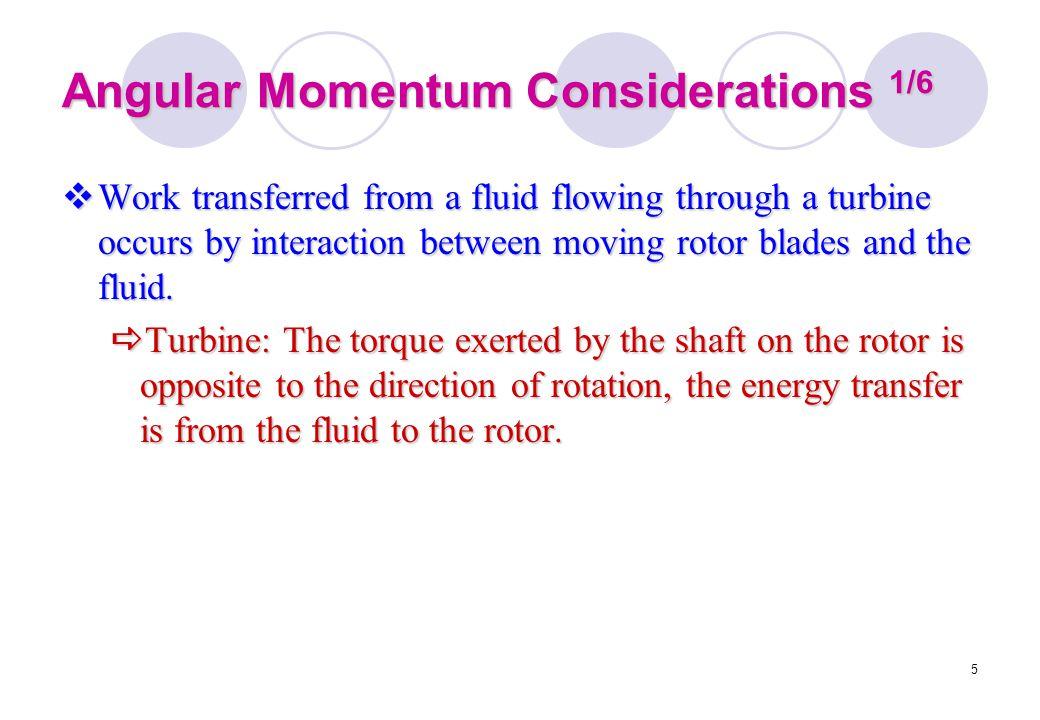 Angular Momentum Considerations 1/6