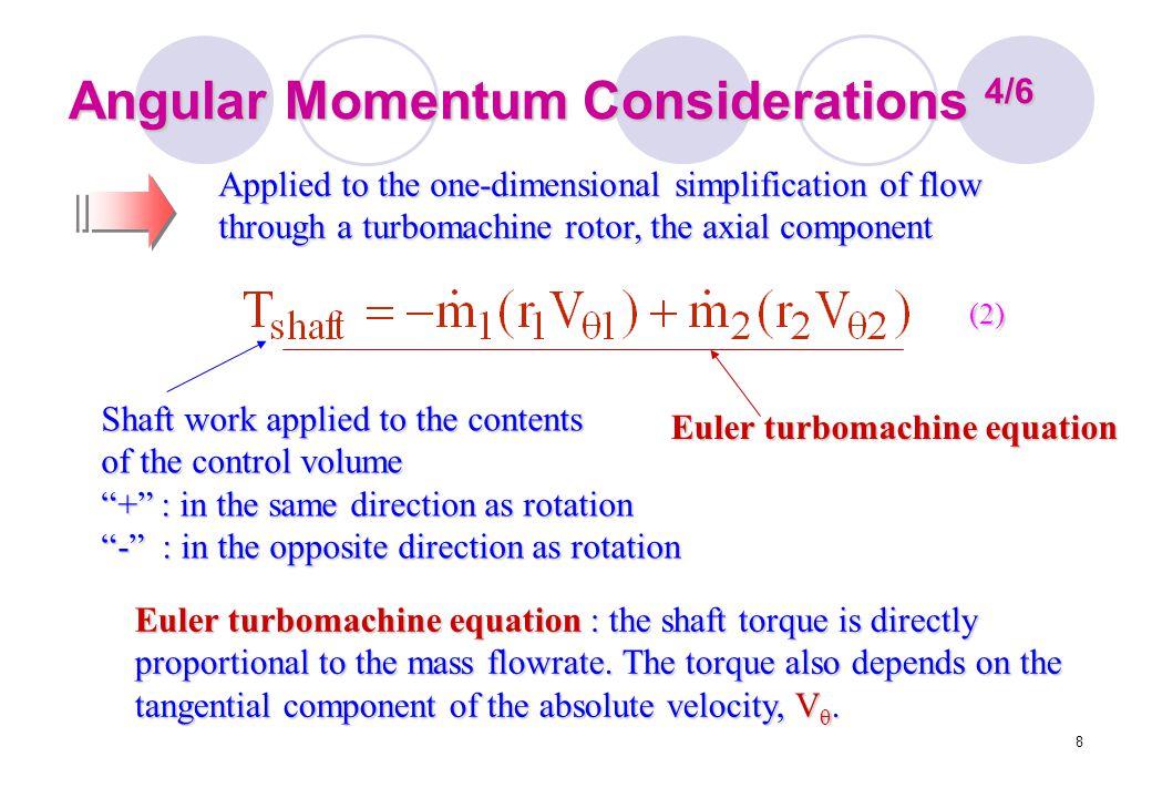 Angular Momentum Considerations 4/6