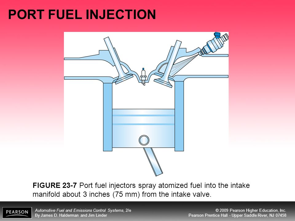 PORT FUEL INJECTION FIGURE 23-7 Port fuel injectors spray atomized fuel into the intake manifold about 3 inches (75 mm) from the intake valve.