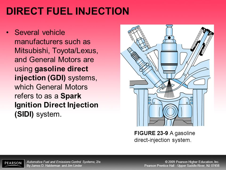 DIRECT FUEL INJECTION