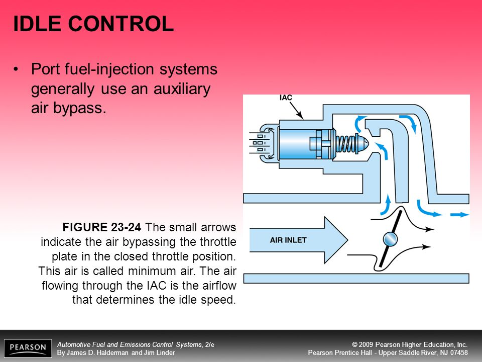 IDLE CONTROL Port fuel-injection systems generally use an auxiliary air bypass.