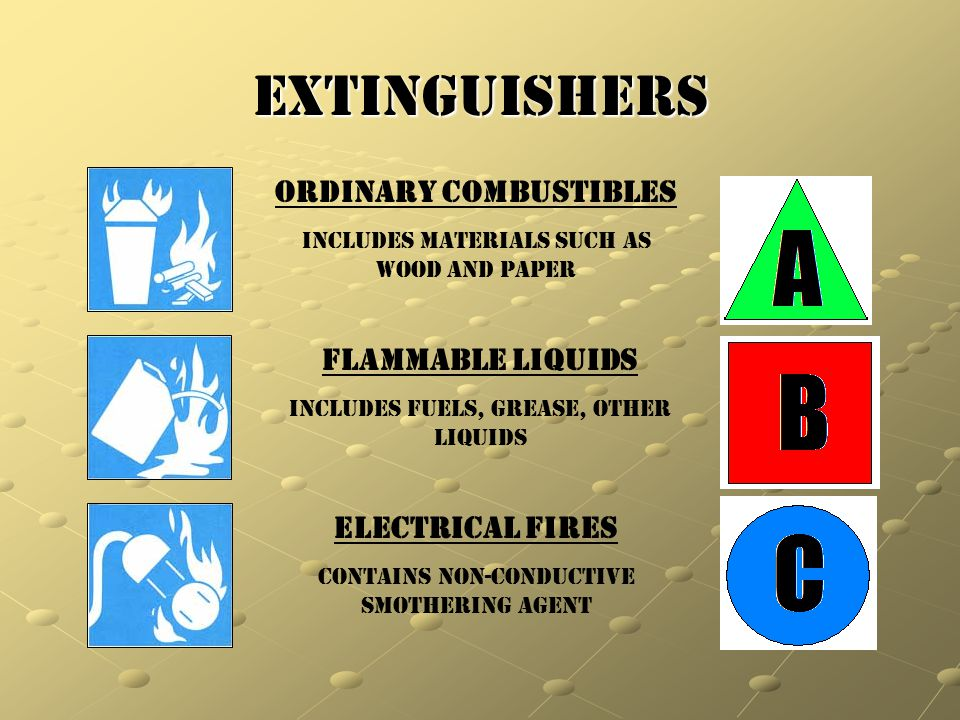 Ordinary Combustibles