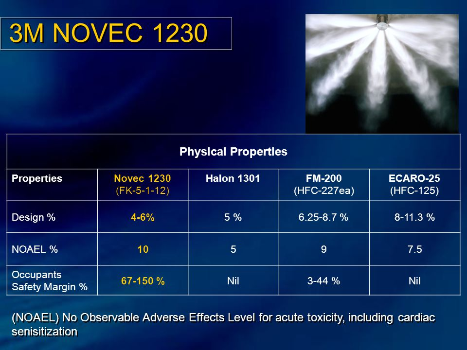 3M NOVEC 1230 Physical Properties