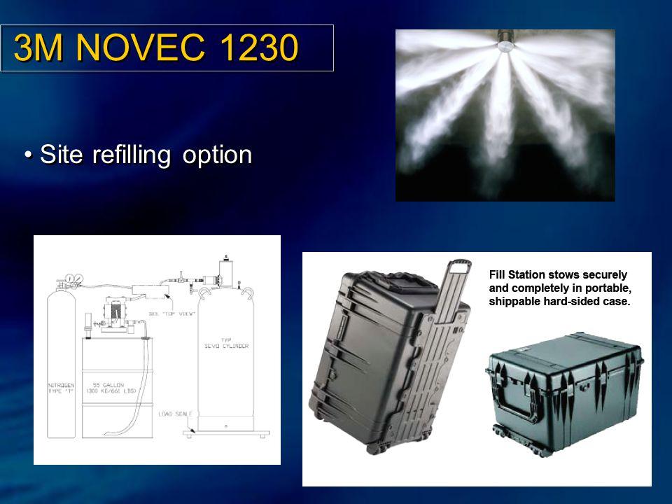 3M NOVEC 1230 Site refilling option