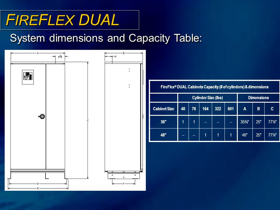 FireFlex® DUAL Cabinets Capacity (# of cylinders) & dimensions