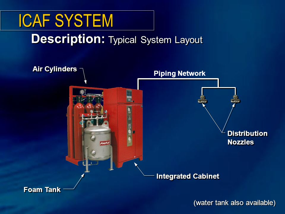 ICAF SYSTEM Description: Typical System Layout Air Cylinders