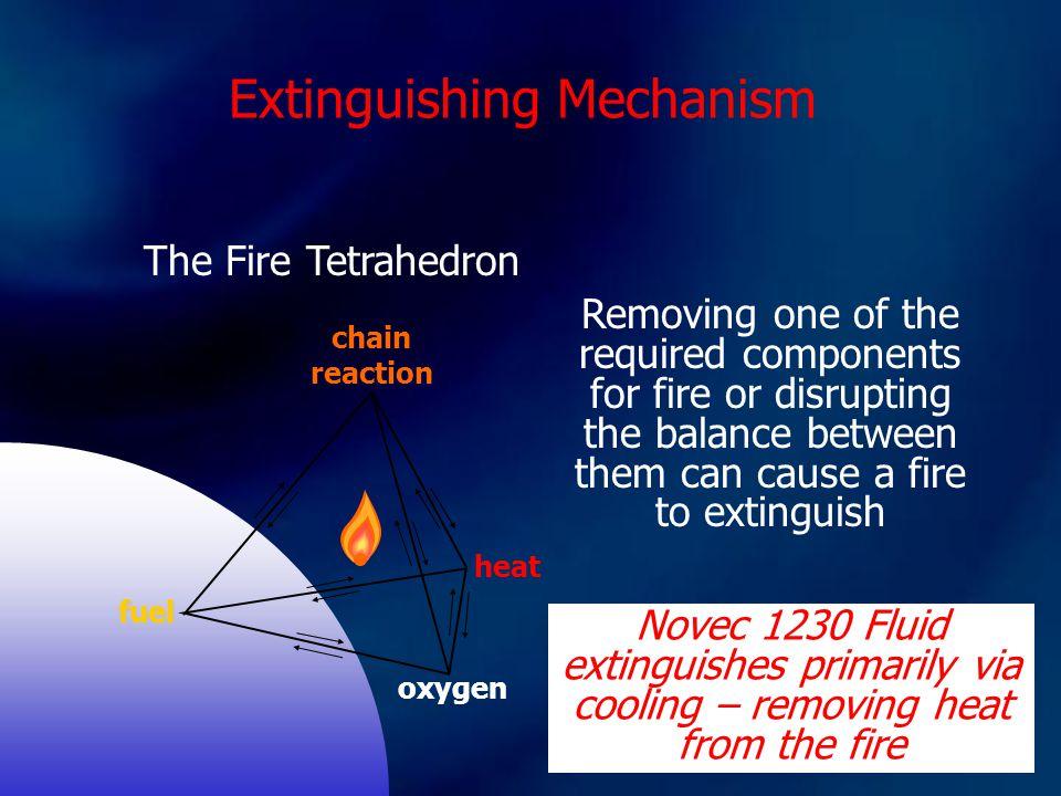 Extinguishing Mechanism