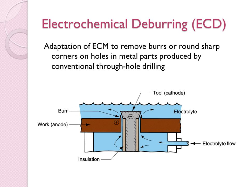 Electrochemical Deburring (ECD)