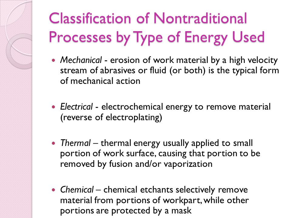 Classification of Nontraditional Processes by Type of Energy Used