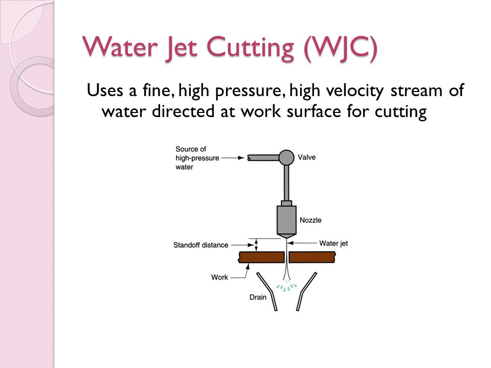 Water Jet Cutting (WJC)