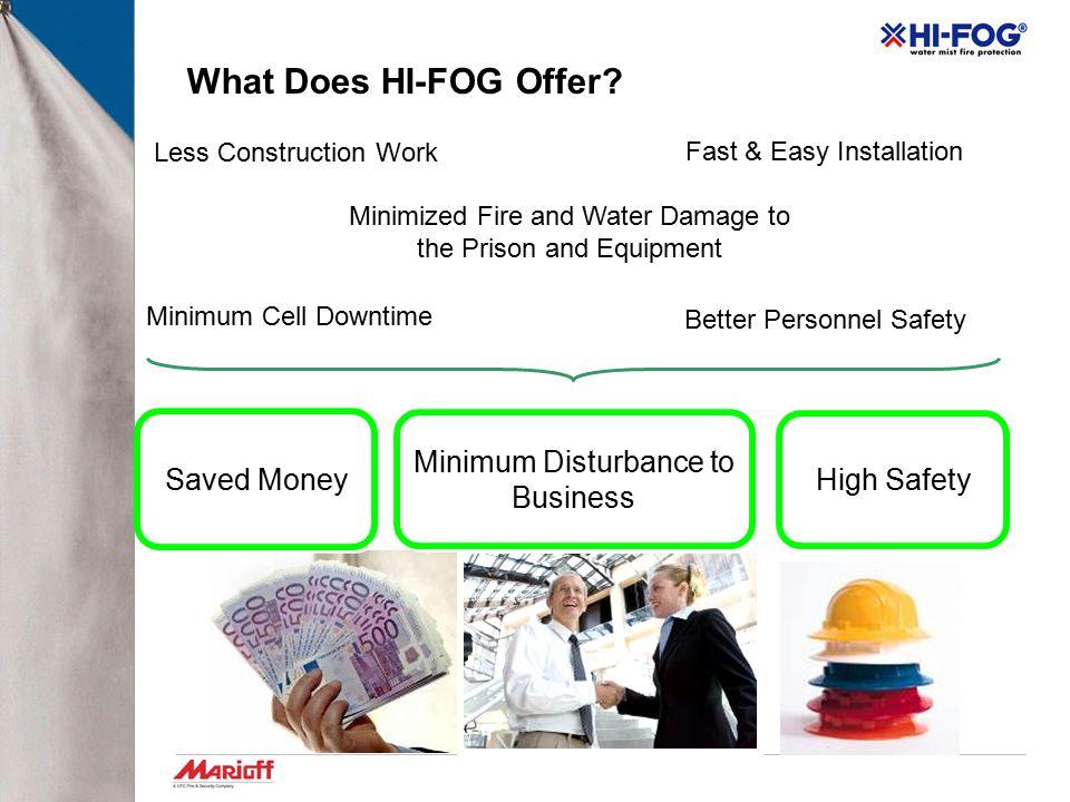 What Does HI-FOG Offer Minimum Disturbance to Business Saved Money