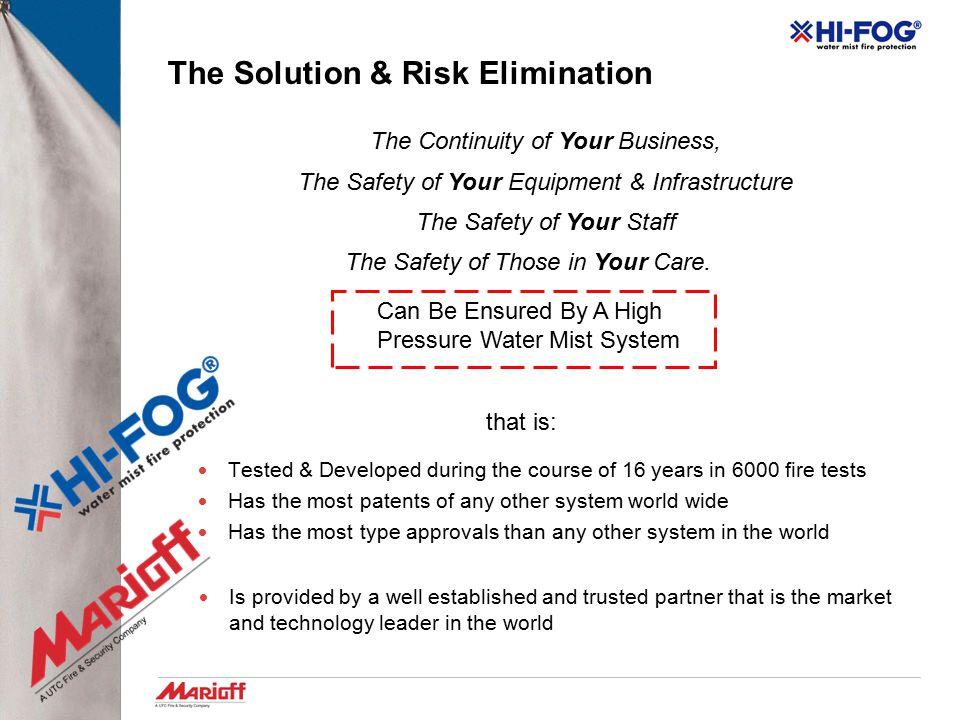 The Solution & Risk Elimination