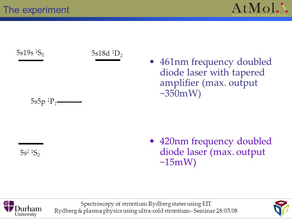 420nm frequency doubled diode laser (max. output ~15mW)