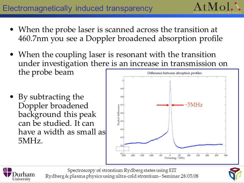 Electromagnetically induced transparency