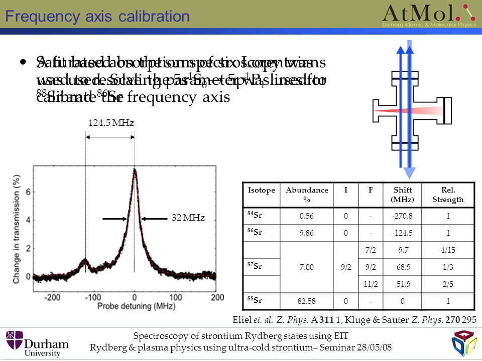 Frequency axis calibration