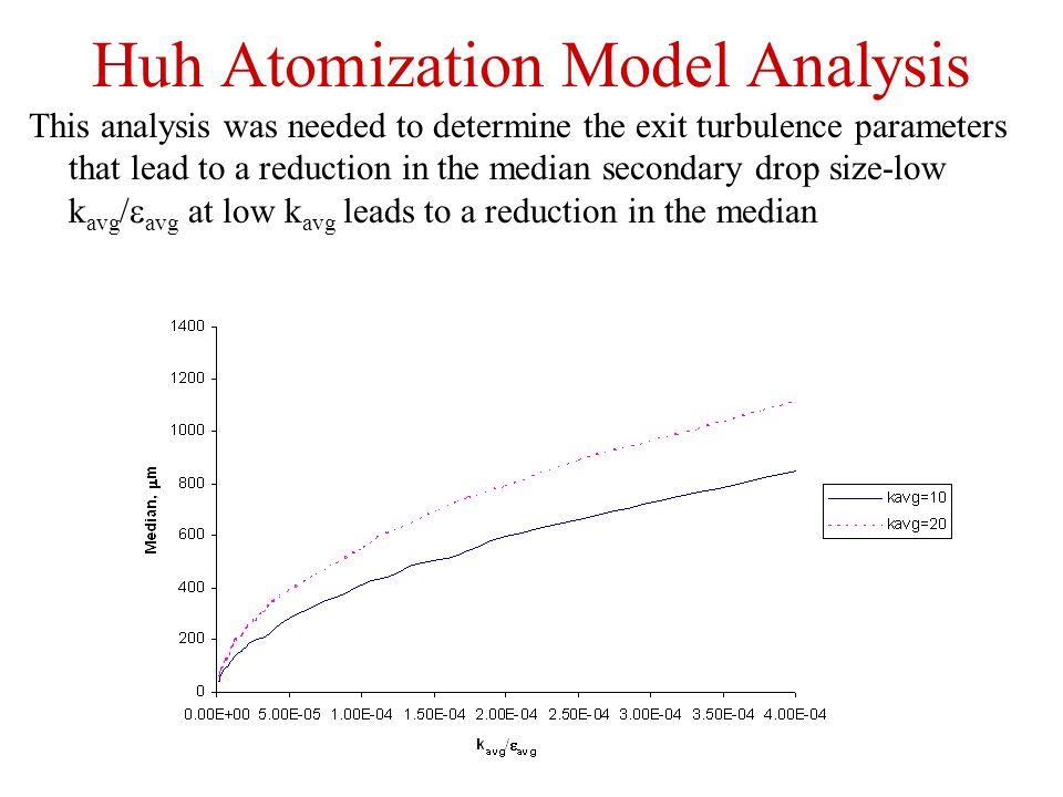Huh Atomization Model Analysis