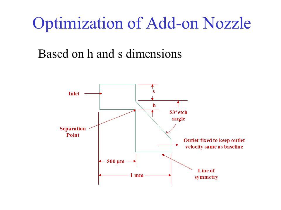 Optimization of Add-on Nozzle