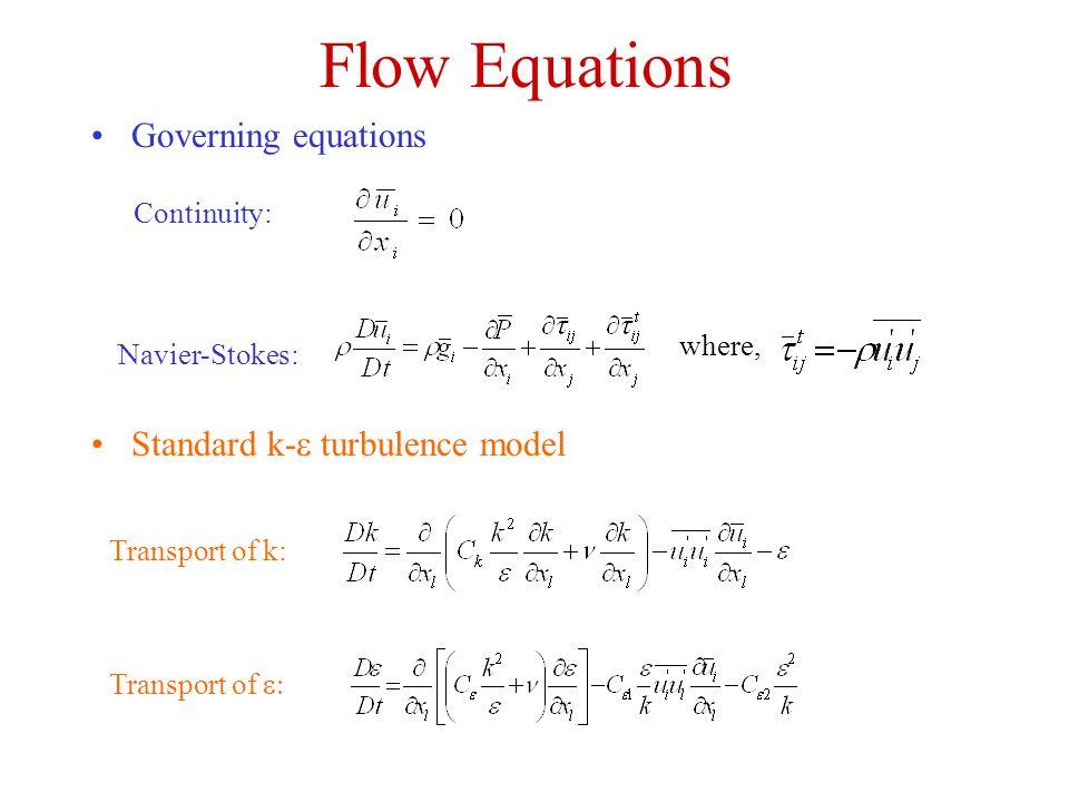 Flow Equations Governing equations Standard k-e turbulence model