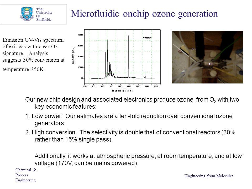 Microfluidic onchip ozone generation