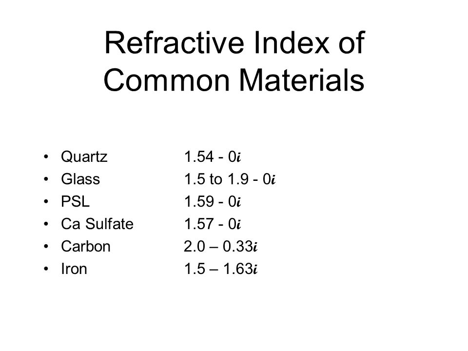 Refractive Index of Common Materials