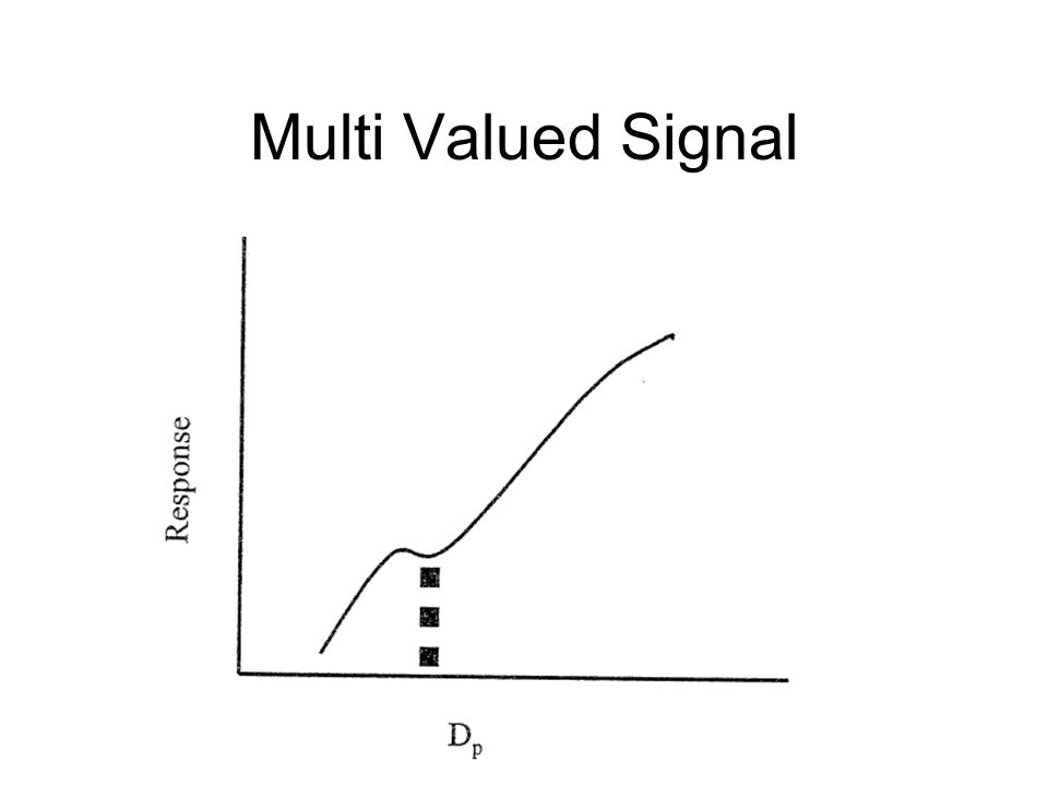 Multi Valued Signal