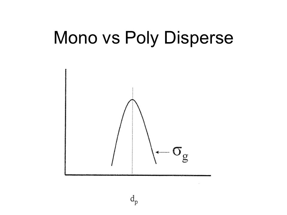 Mono vs Poly Disperse Mono disperse has a sharp peak and narrow spread