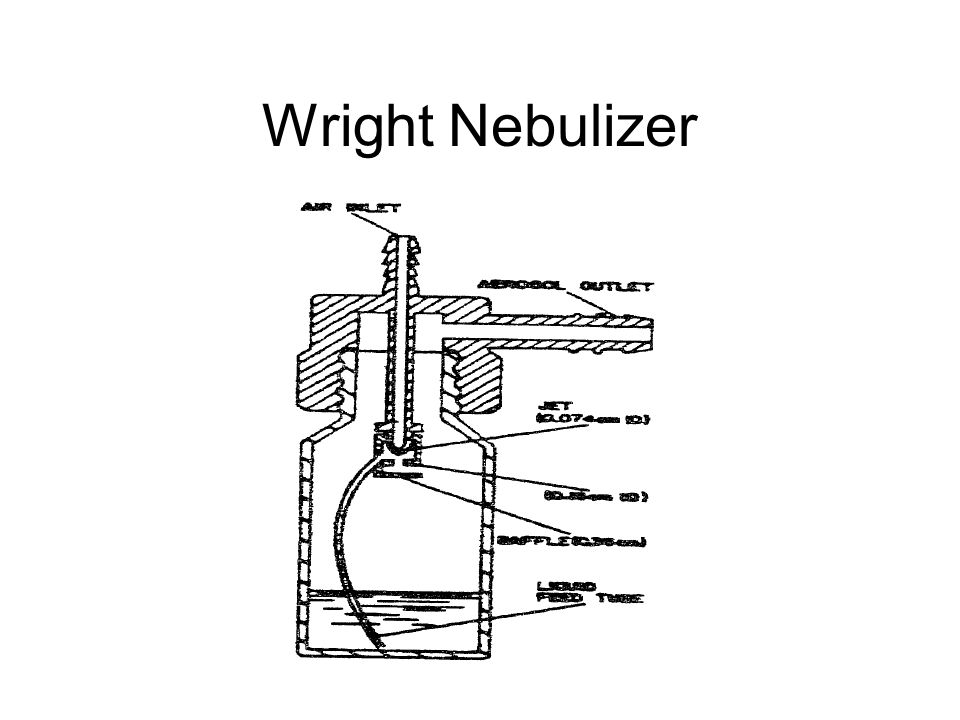 Wright Nebulizer