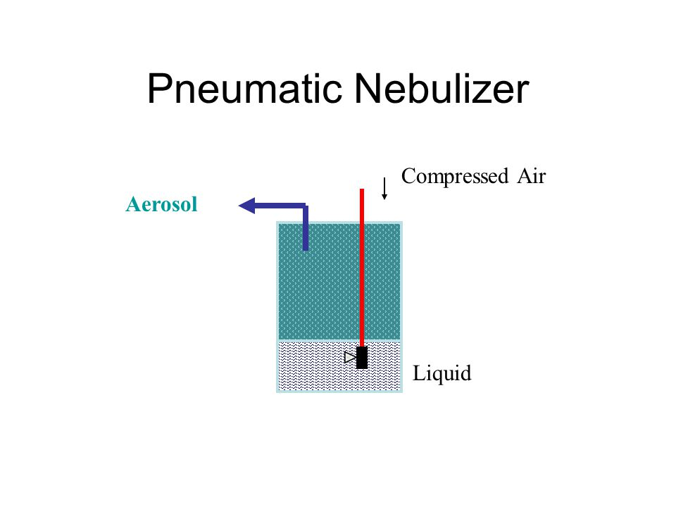 Pneumatic Nebulizer Compressed Air Aerosol Liquid
