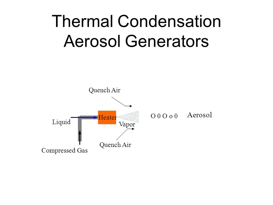 Thermal Condensation Aerosol Generators