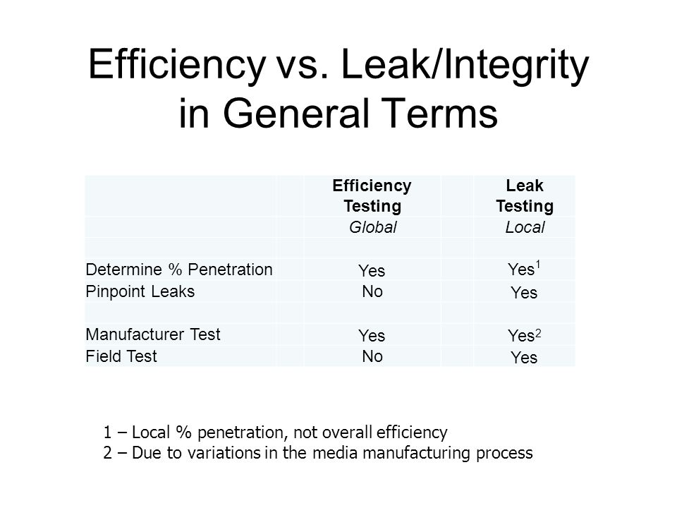 Efficiency vs. Leak/Integrity in General Terms