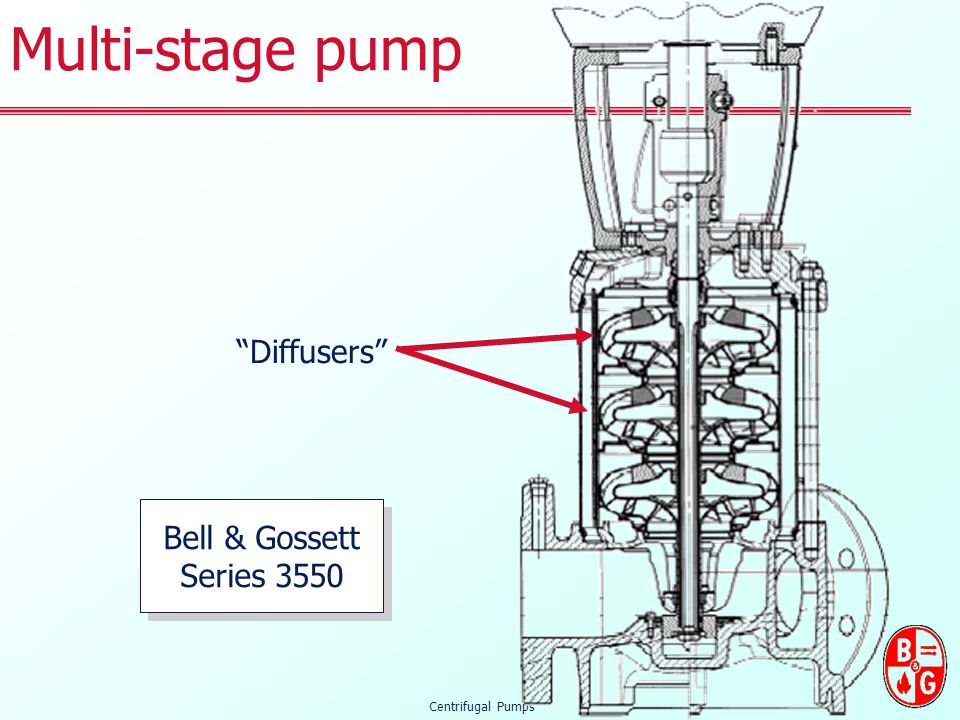 Multi-stage pump Diffusers Bell & Gossett Series 3550