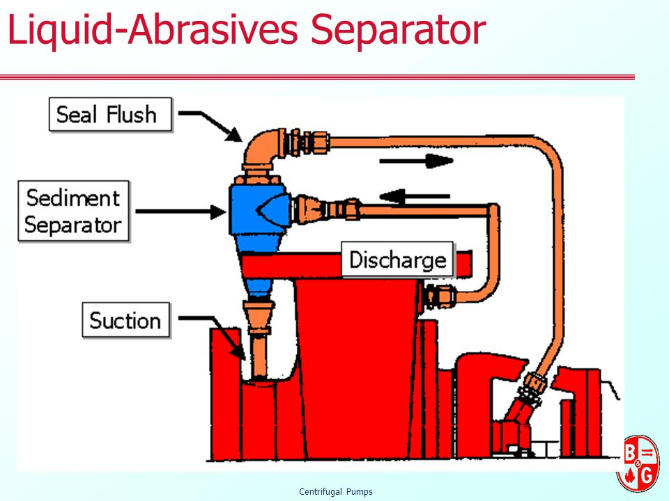 Liquid-Abrasives Separator