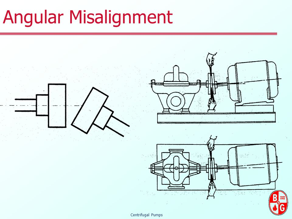 Angular Misalignment Centrifugal Pumps