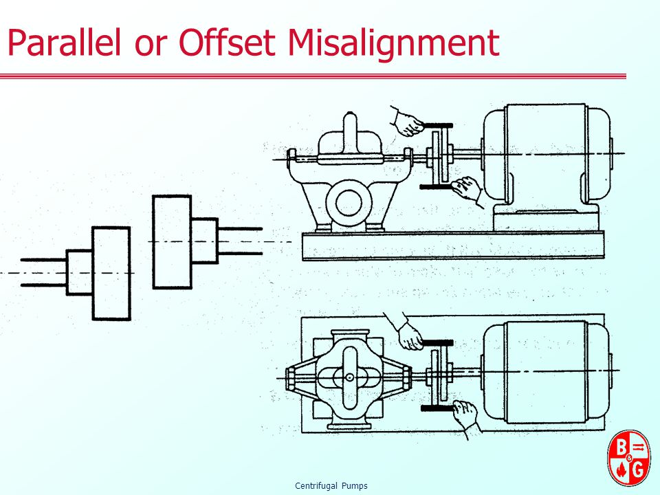 Parallel or Offset Misalignment