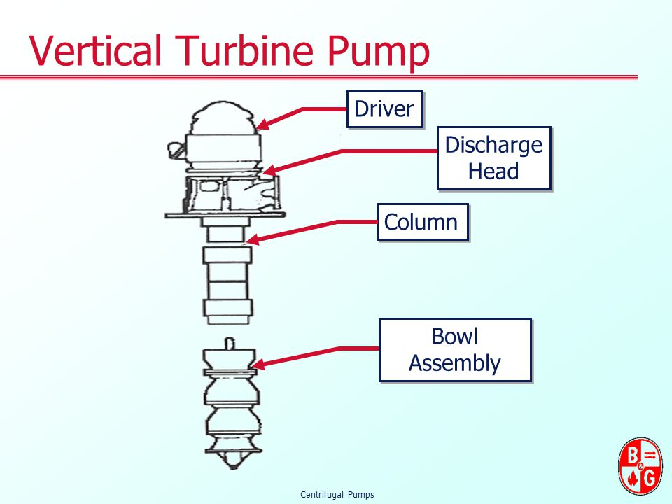 Vertical Turbine Pump Driver Discharge Head Column Bowl Assembly