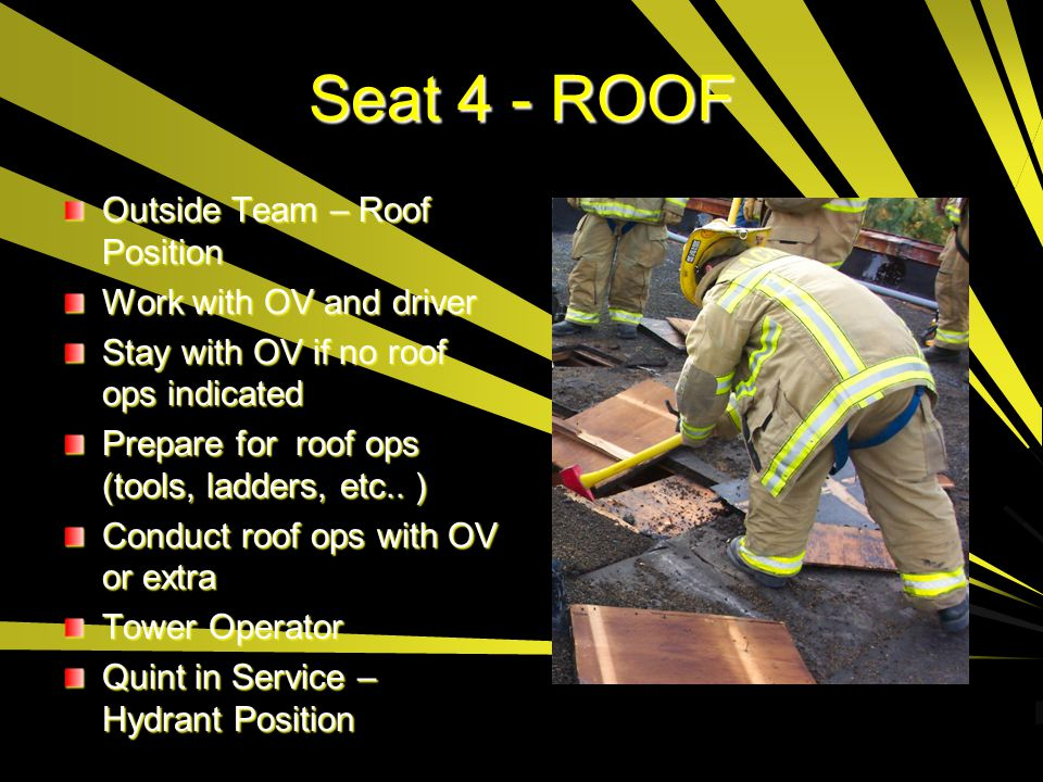 Seat 4 - ROOF Outside Team – Roof Position Work with OV and driver