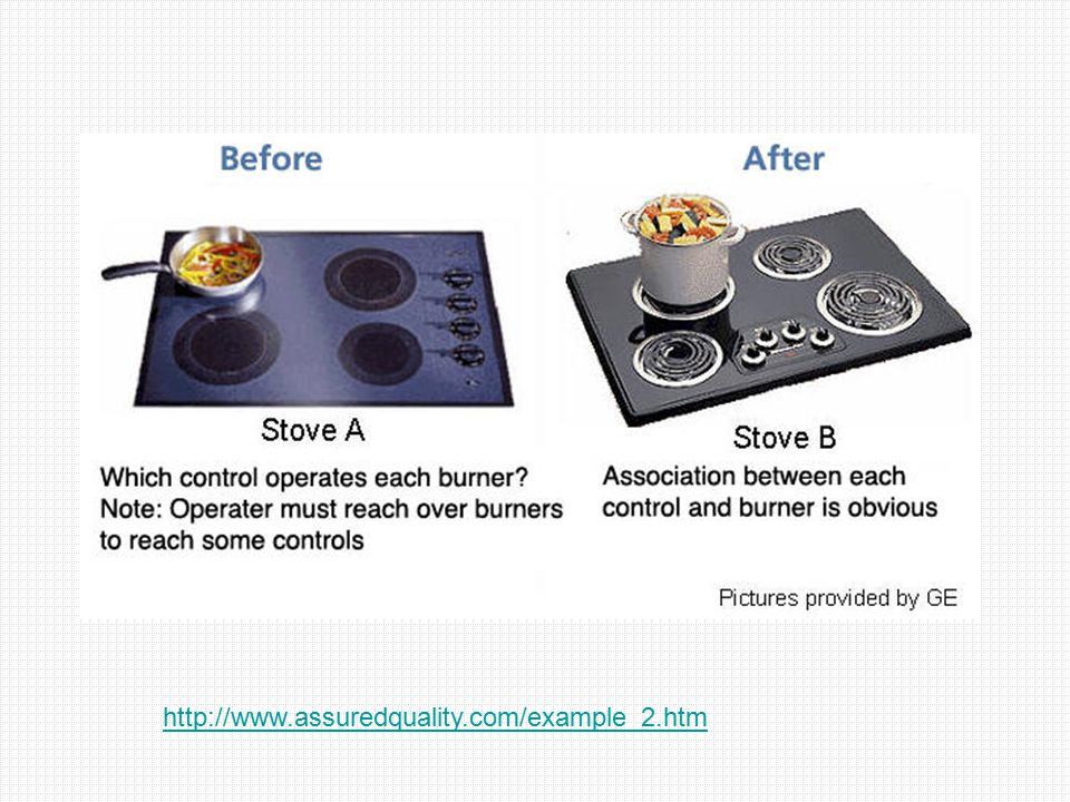 http://www.assuredquality.com/example_2.htm
