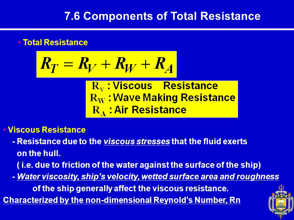 7.6 Components of Total Resistance