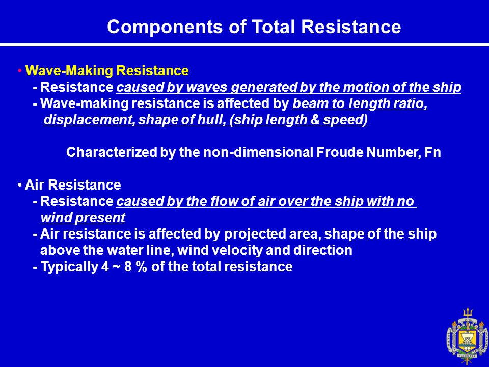 Components of Total Resistance