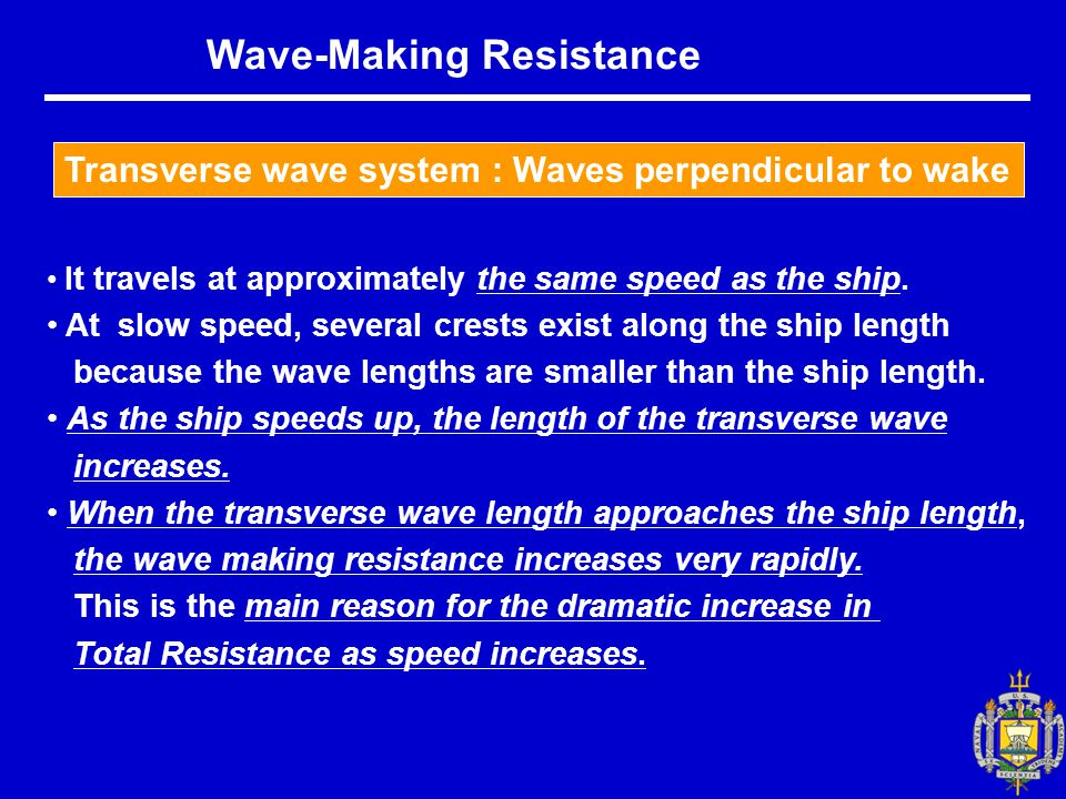 Wave-Making Resistance