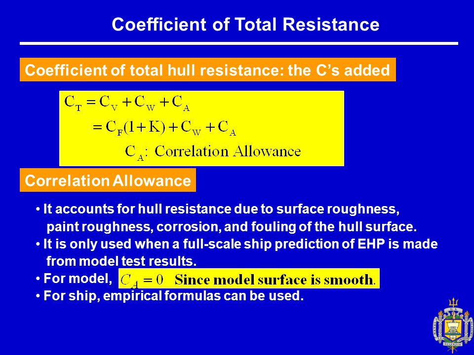 Coefficient of Total Resistance