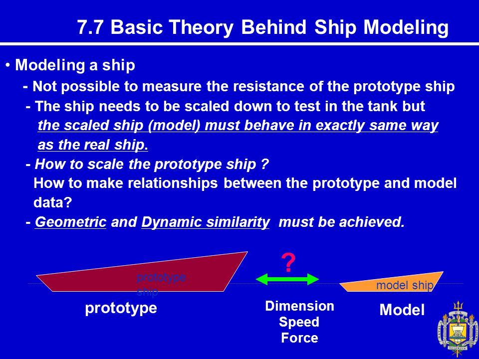 7.7 Basic Theory Behind Ship Modeling Modeling a ship