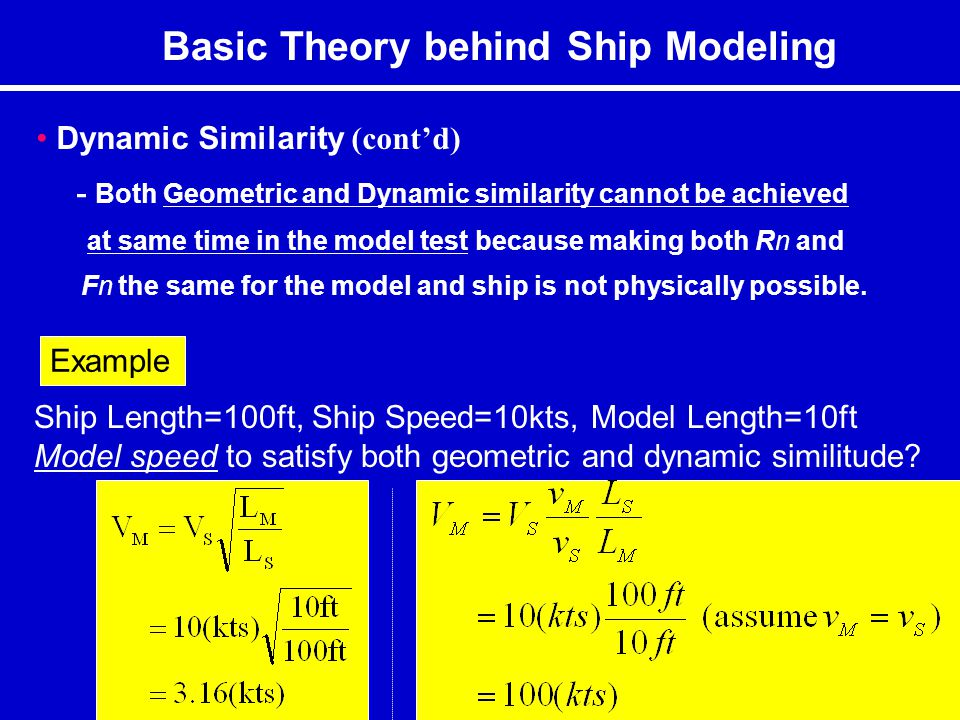 Basic Theory behind Ship Modeling